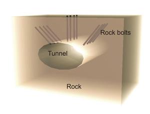 Rock bolt in brief