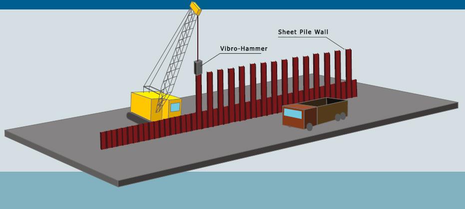 Sheet piling construction animation