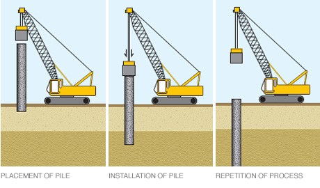 Definition of sheet pile